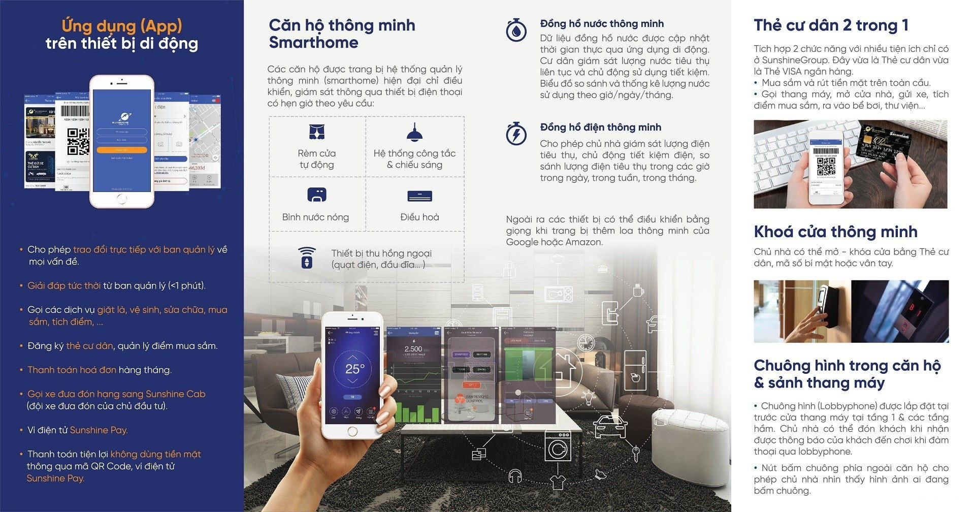 Sunshine City Saigon - Smart Home